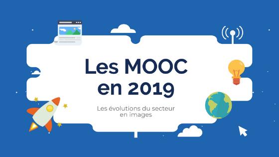 Récapitulatif de 2019 : Bilan de l'année MOOC